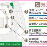 函馆站前巴士中心