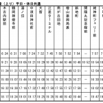木古内駅前(バス)
