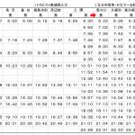 木古内駅(いさりび鉄道)