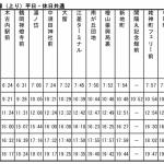 木古内站前(巴士)