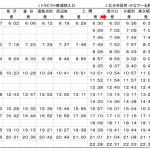 木古内站(渔火鉄路)