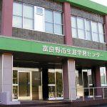 富良野市博物館